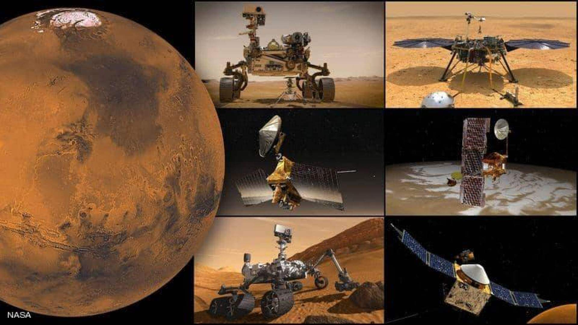 NASA plans to pause most of its Martian work in October... Here is Why!