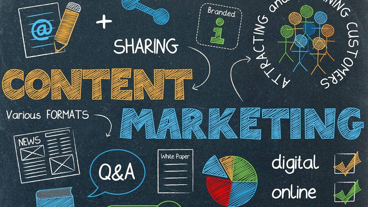 Content Marketing and its importance in today's digital world!